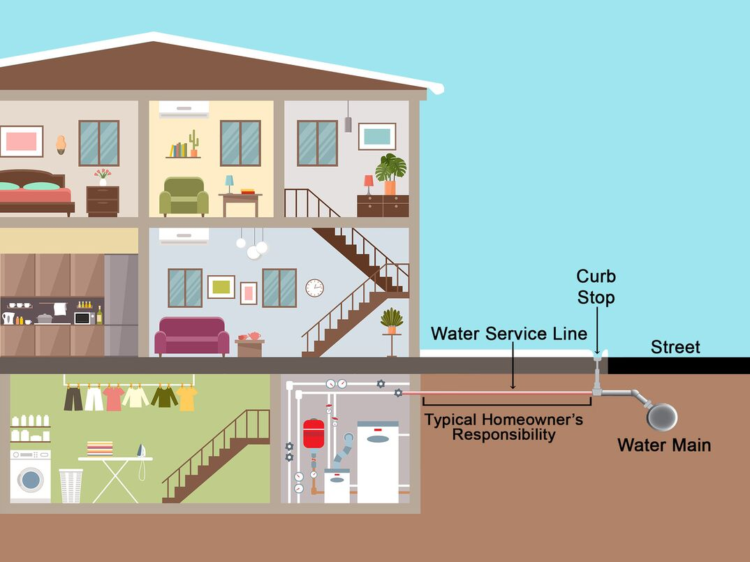 graphic visualization showing a cut-away of a home exposing its rooms and home systems specifically focused on the water service line